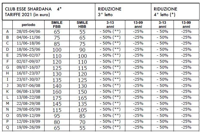 tariffe shardana